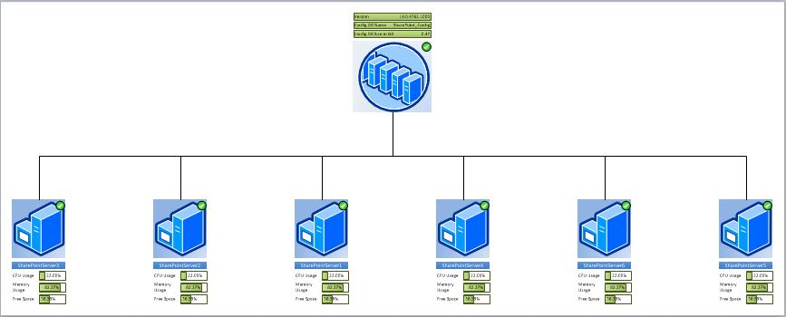 Spc 2011 sharepoint network topology visio addin spc11 spc 2011 sharepoint network topology visio addin spc11 sharepoint sharepoint and project server shenanigans publicscrutiny